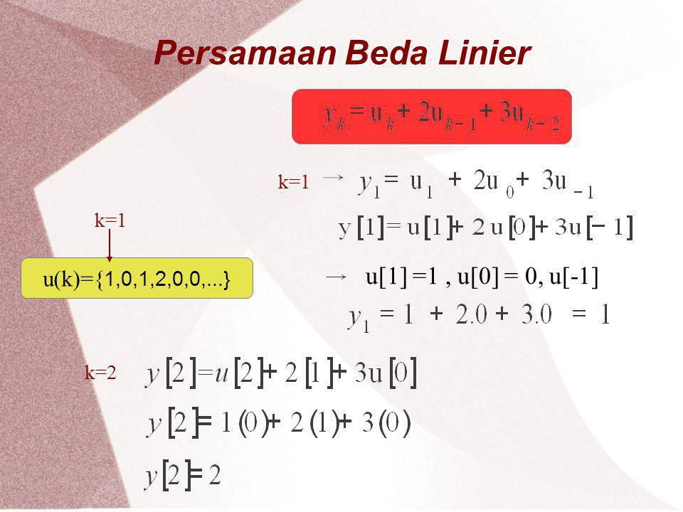 Persamaan Beda Linier u[1] =1 , u[0] = 0, u[-1] u(k)={1,0,1,2,0,0,...}